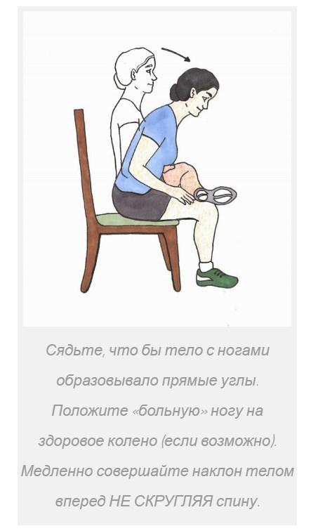 Hurt puusaliigesetele kondides