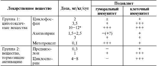 Chondroitiin ja glukoosamiini vaavli Edeem Quincke Justov