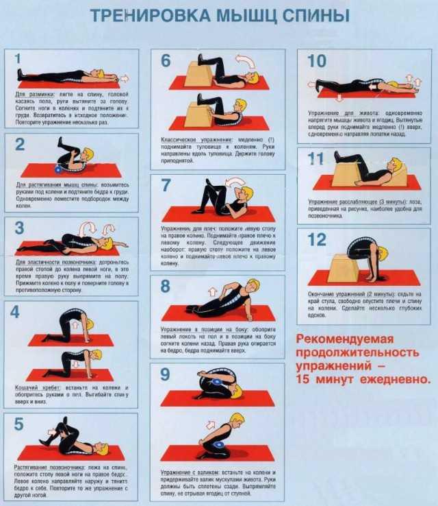 Osteokondroosi salvi tablett Kuidas eemaldada valu poidla ulaosas